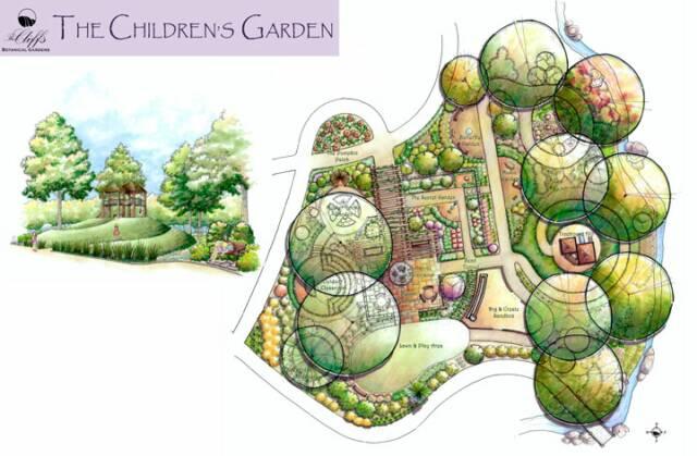 The Cliffs Botanical Garden Designs.