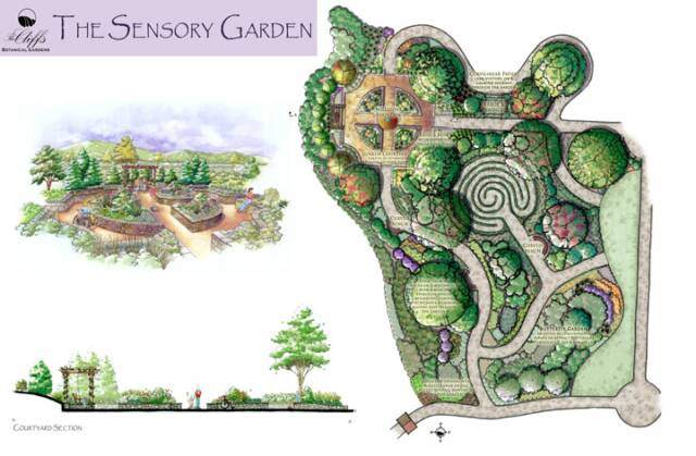 The cliffs botanical gardens designs for Sensory garden designs