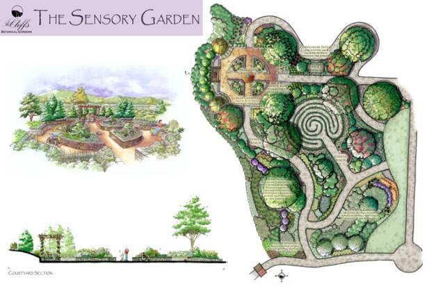 The Cliffs Botanical Gardens Designs